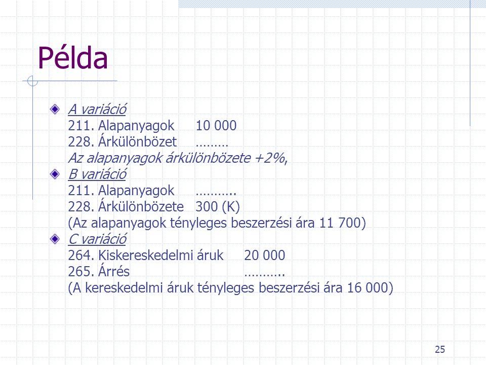 25 Példa A variáció 211. Alapanyagok10 000 228.