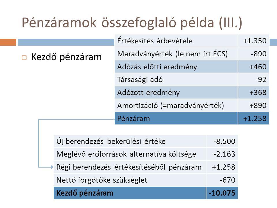 Pénzáramok összefoglaló példa (III.)  Kezdő pénzáram Új berendezés bekerülési értéke-8.500 Meglévő erőforrások alternatíva költsége-2.163 Régi berendezés értékesítéséből pénzáram+1.258 Nettó forgótőke szükséglet-670 Kezdő pénzáram-10.075 Értékesítés árbevétele+1.350 Maradványérték (le nem írt ÉCS)-890 Adózás előtti eredmény+460 Társasági adó-92 Adózott eredmény+368 Amortizáció (=maradványérték)+890 Pénzáram+1.258