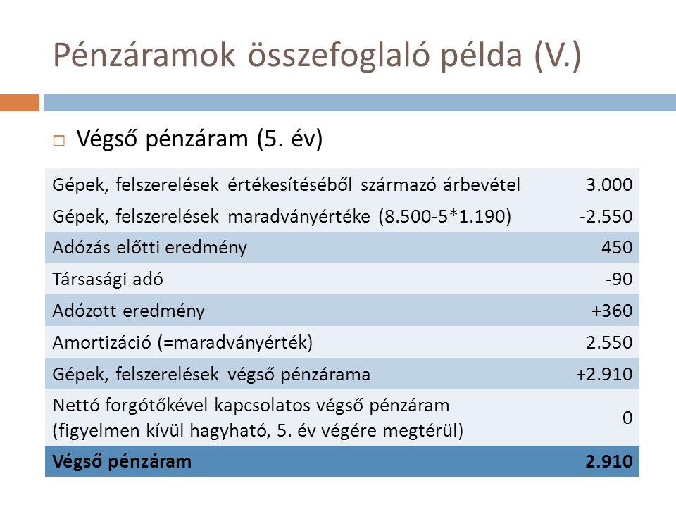 Pénzáramok összefoglaló példa (V.)  Végső pénzáram (5.