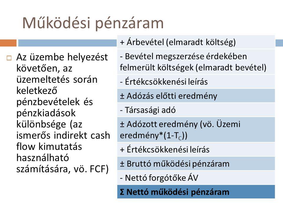 Működési pénzáram  Az üzembe helyezést követően, az üzemeltetés során keletkező pénzbevételek és pénzkiadások különbsége (az ismerős indirekt cash flow kimutatás használható számítására, vö.