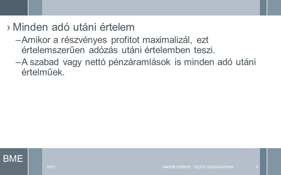 BME 2013ANDOR GYÖRGY: ÜZLETI GAZDASÁGTAN9 ›Minden adó utáni értelem –Amikor a részvényes profitot maximalizál, ezt értelemszerűen adózás utáni értelemben teszi.
