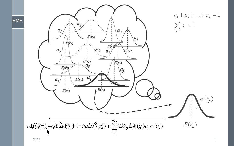 BME 2013ANDOR GYÖRGY: ÜZLETI GAZDASÁGTAN4 ›Összefoglalva –Egy sokelemű P portfólió szórása együttmozgó részek esetén a részek átlagos szórásához tart, független részek esetén viszont a nullához.