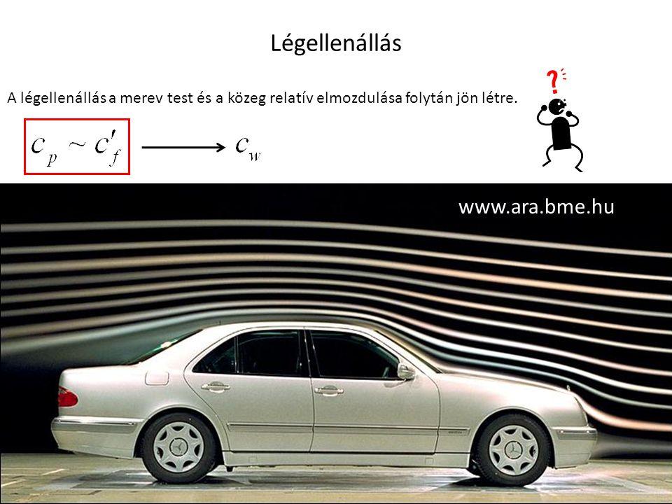 Légellenállás A légellenállás a merev test és a közeg relatív elmozdulása folytán jön létre.