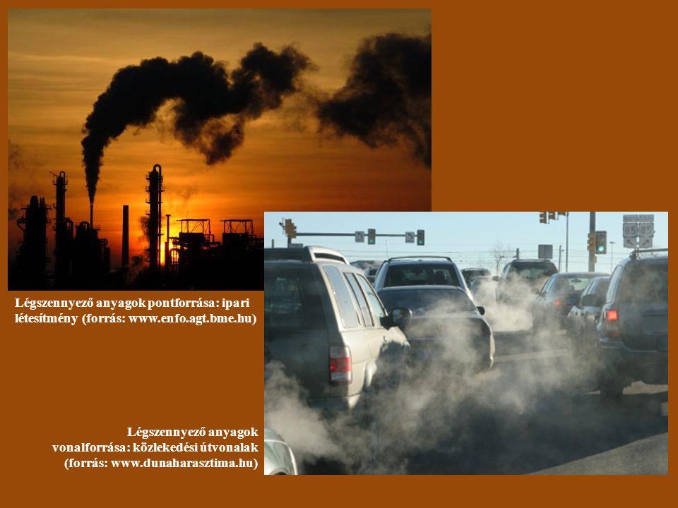 Légszennyező anyagok pontforrása: ipari létesítmény (forrás: www.enfo.agt.bme.hu) Légszennyező anyagok vonalforrása: közlekedési útvonalak (forrás: www.dunaharasztima.hu)