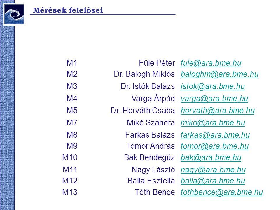 Mérések felelősei M1 M2 Füle Péter Dr. Balogh Miklós fule@ara.bme.hu baloghm@ara.bme.hu M3Dr.