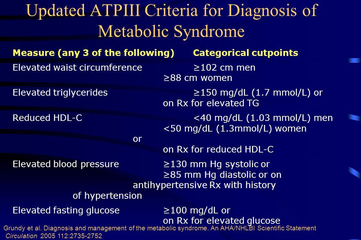 Hasi elhízás Inzulin rezisztencia  Insulin METABOLIKUS SZINDRÓMA Thrombosis Inflam- matio  ApoB Dense LDL  TG  HDL  Vér-  nyomás GLOBÁLIS KARDIOMETABOLIKUS RIZIKÓ Dohányzás Dyslipidemia (MS-független) Hypertensio* Kor Ffi nem Diabetes Kardiovaszkuláris betegség Diabetes IFG Globális Kardiometabolikus Kockázat: Rövid-(10 év) és hosszútávú T2DM és CVD kockázatnövekedés LDLHDL