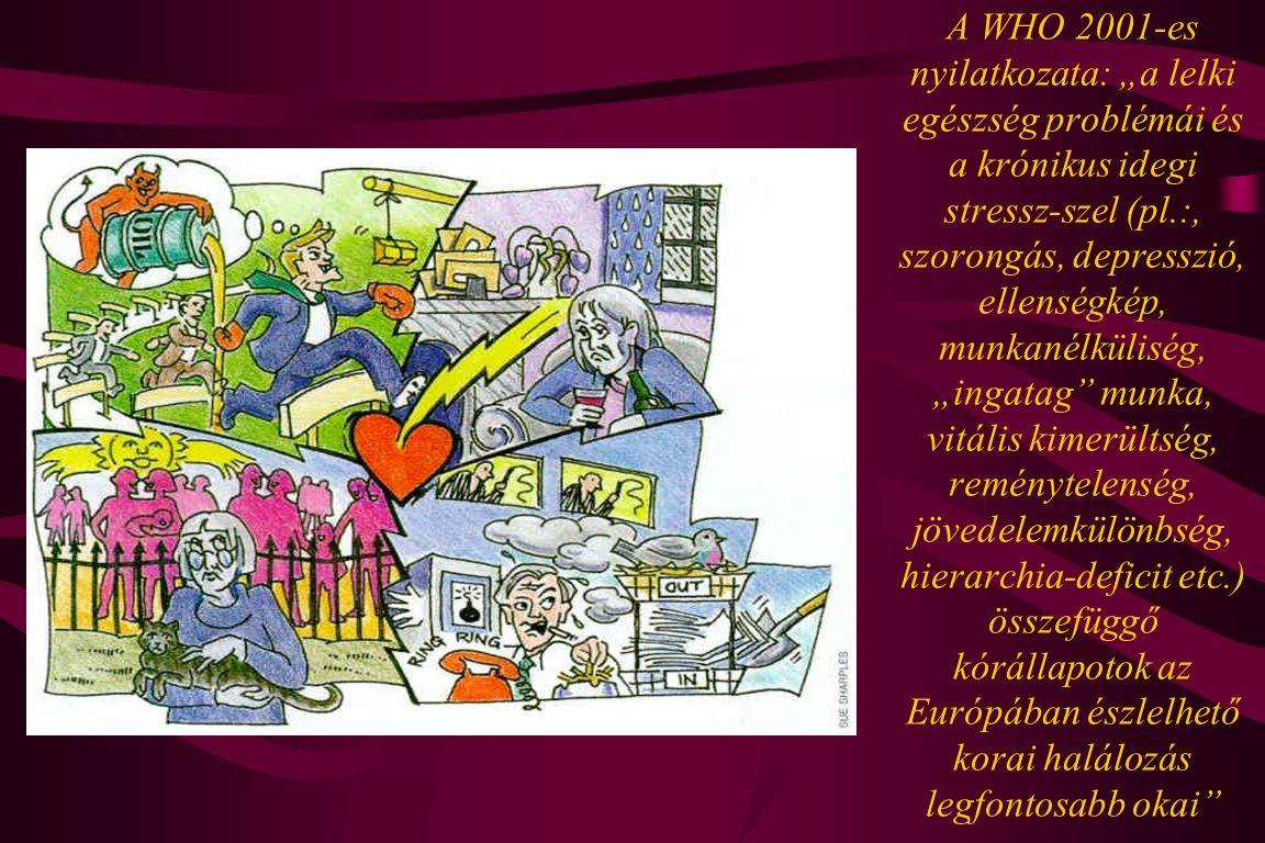 """A WHO 2001-es nyilatkozata: """"a lelki egészség problémái és a krónikus idegi stressz-szel (pl.:, szorongás, depresszió, ellenségkép, munkanélküliség, """"ingatag munka, vitális kimerültség, reménytelenség, jövedelemkülönbség, hierarchia-deficit etc.) összefüggő kórállapotok az Európában észlelhető korai halálozás legfontosabb okai"""