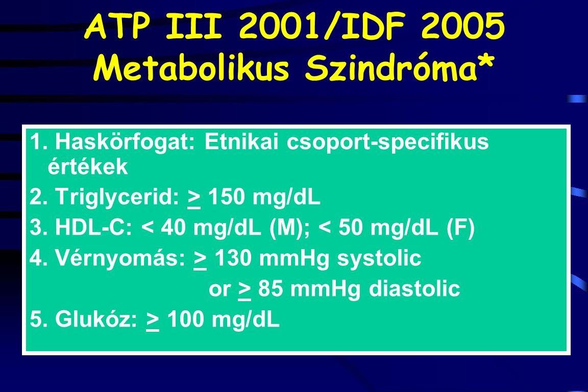 ATP III 2001/IDF 2005 Metabolikus Szindróma* 1. Haskörfogat: Etnikai csoport-specifikus értékek 2. Triglycerid: > 150 mg/dL 3. HDL-C: < 40 mg/dL (M);