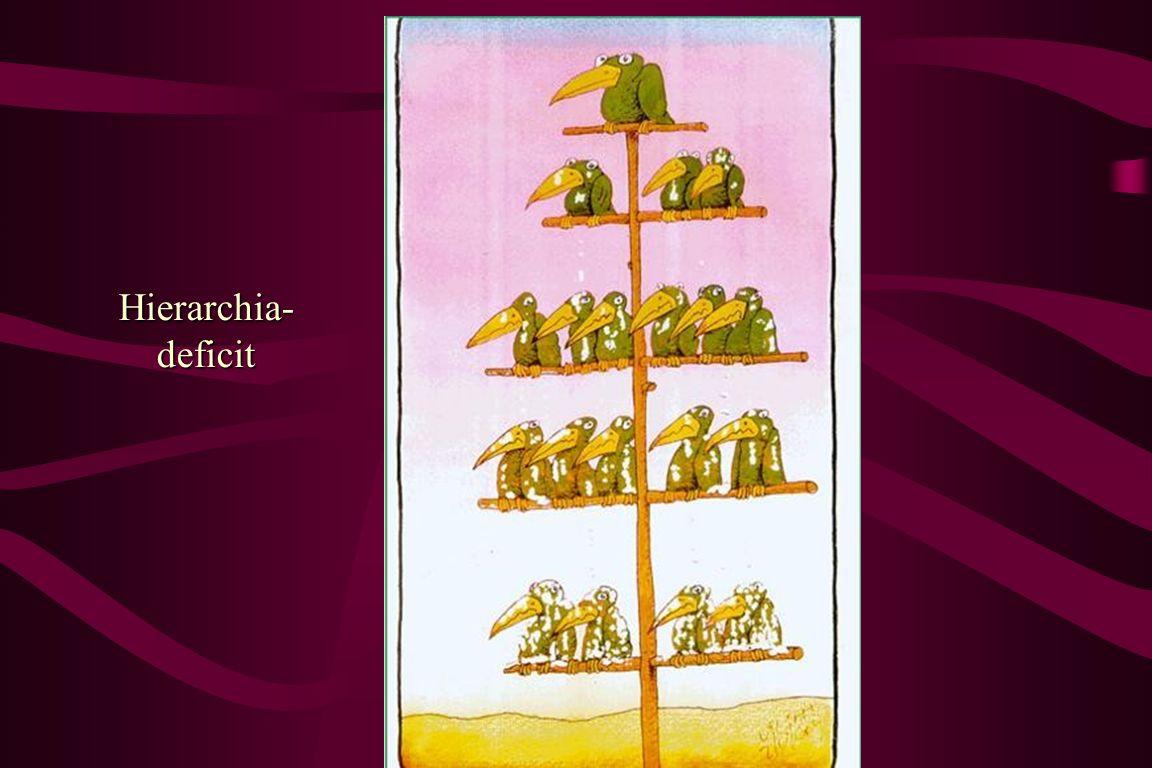 Hierarchia-deficit