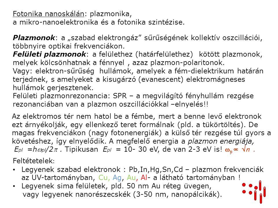 """Fotonika nanoskálán: plazmonika, a mikro-nanoelektronika és a fotonika szintézise. Plazmonok: a """"szabad elektrongáz"""" sűrűségének kollektív oszcilláció"""
