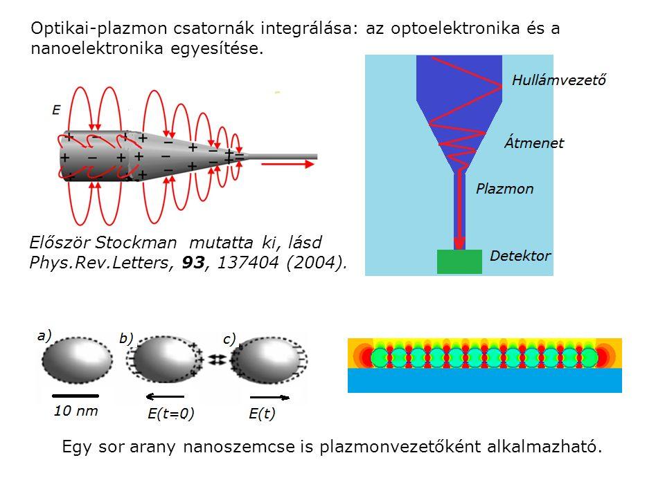 Optikai-plazmon csatornák integrálása: az optoelektronika és a nanoelektronika egyesítése. Először Stockman mutatta ki, lásd Phys.Rev.Letters, 93, 137