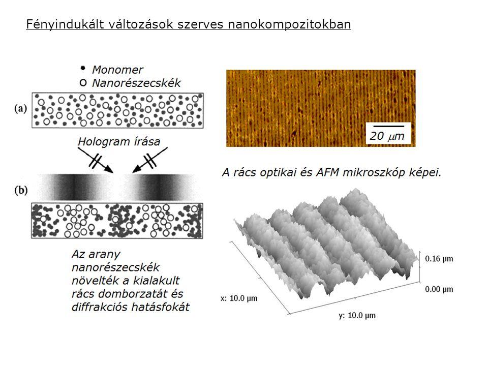 Fényindukált változások szerves nanokompozitokban