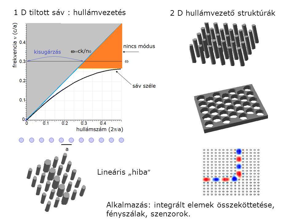 """1 D tiltott sáv : hullámvezetés 2 D hullámvezető struktúrák Lineáris """"hiba """" Alkalmazás: integrált elemek összeköttetése, fényszálak, szenzorok."""