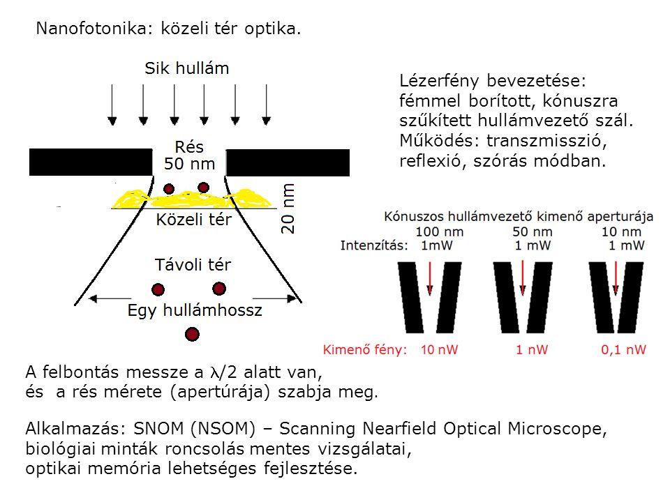 Nanofotonika: közeli tér optika. A felbontás messze a /2 alatt van, és a rés mérete (apertúrája) szabja meg. Lézerfény bevezetése: fémmel borított, kó