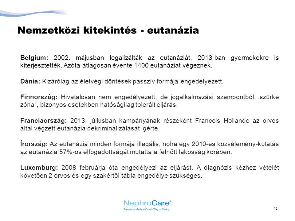 Nemzetközi kitekintés - eutanázia 12 Belgium: 2002.