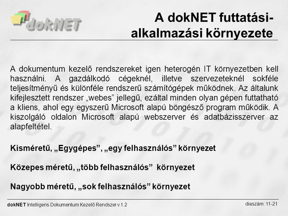 A dokNET futtatási- alkalmazási környezete dokNET Intelligens Dokumentum Kezelő Rendszer v.1.2 diaszám: 11-21 A dokumentum kezelő rendszereket igen he