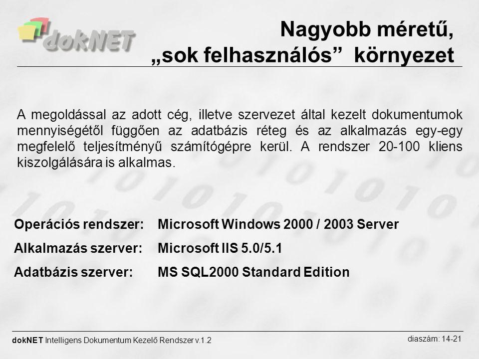 """Nagyobb méretű, """"sok felhasználós"""" környezet dokNET Intelligens Dokumentum Kezelő Rendszer v.1.2 diaszám: 14-21 Operációs rendszer:Microsoft Windows 2"""