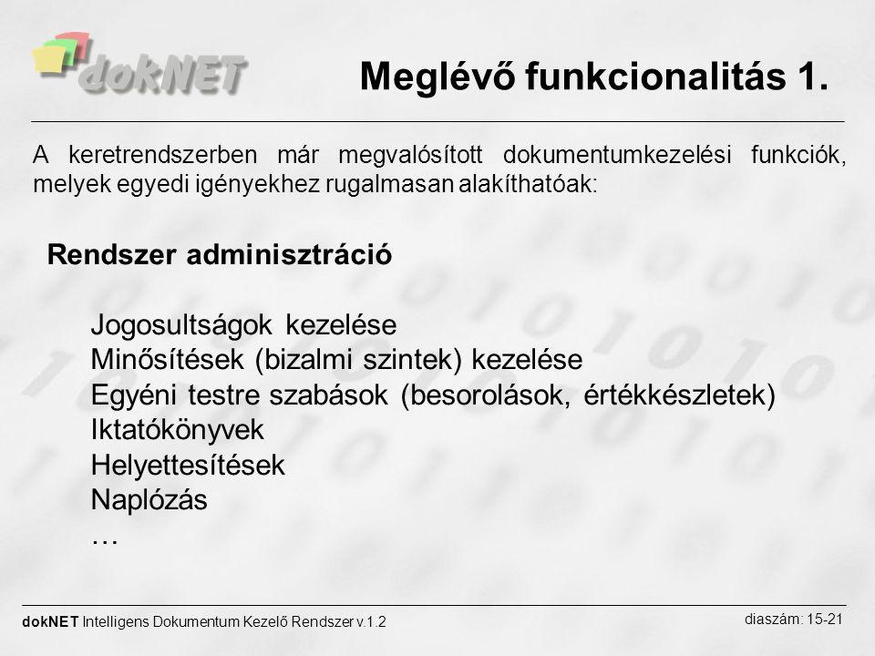 Meglévő funkcionalitás 1. dokNET Intelligens Dokumentum Kezelő Rendszer v.1.2 diaszám: 15-21 A keretrendszerben már megvalósított dokumentumkezelési f