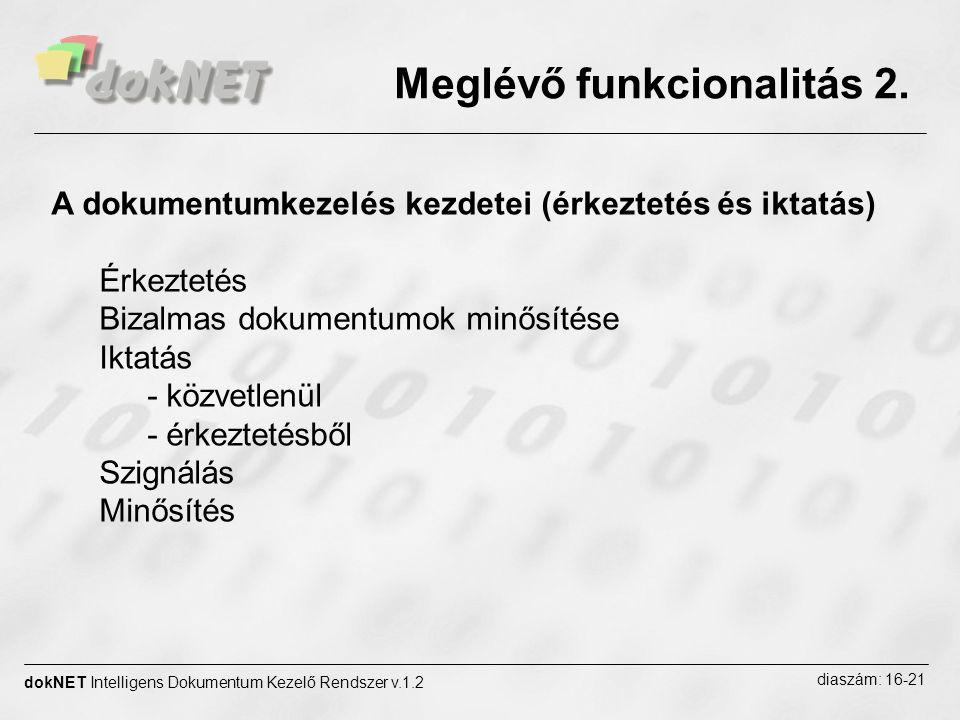 Meglévő funkcionalitás 2. dokNET Intelligens Dokumentum Kezelő Rendszer v.1.2 diaszám: 16-21 A dokumentumkezelés kezdetei (érkeztetés és iktatás) Érke
