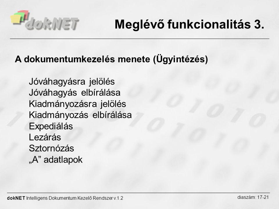 Meglévő funkcionalitás 3. dokNET Intelligens Dokumentum Kezelő Rendszer v.1.2 diaszám: 17-21 A dokumentumkezelés menete (Ügyintézés) Jóváhagyásra jelö
