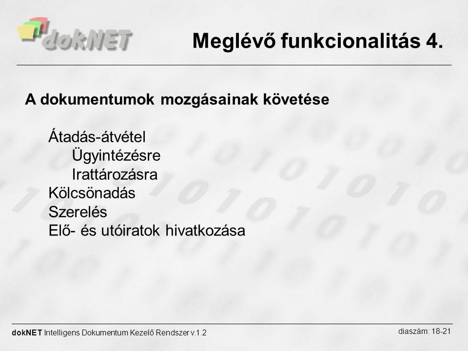 Meglévő funkcionalitás 4. dokNET Intelligens Dokumentum Kezelő Rendszer v.1.2 diaszám: 18-21 A dokumentumok mozgásainak követése Átadás-átvétel Ügyint