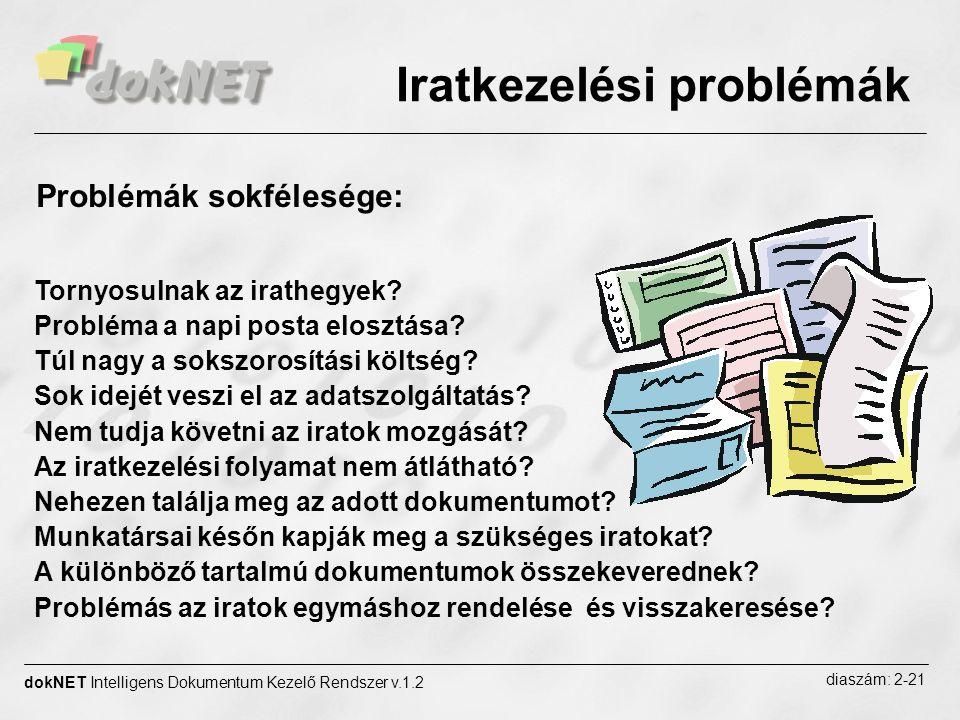 Informatikai problémák Kitől, melyiket.Melyik, mennyiért mit tud.