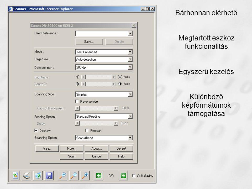 Bárhonnan elérhető Megtartott eszköz funkcionalitás Egyszerű kezelés Különböző képformátumok támogatása