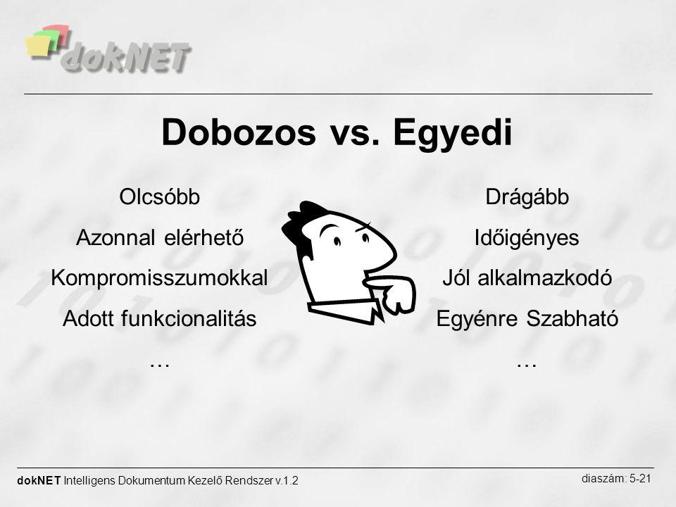 Dobozos vs. Egyedi dokNET Intelligens Dokumentum Kezelő Rendszer v.1.2 diaszám: 5-21 Olcsóbb Azonnal elérhető Kompromisszumokkal Adott funkcionalitás