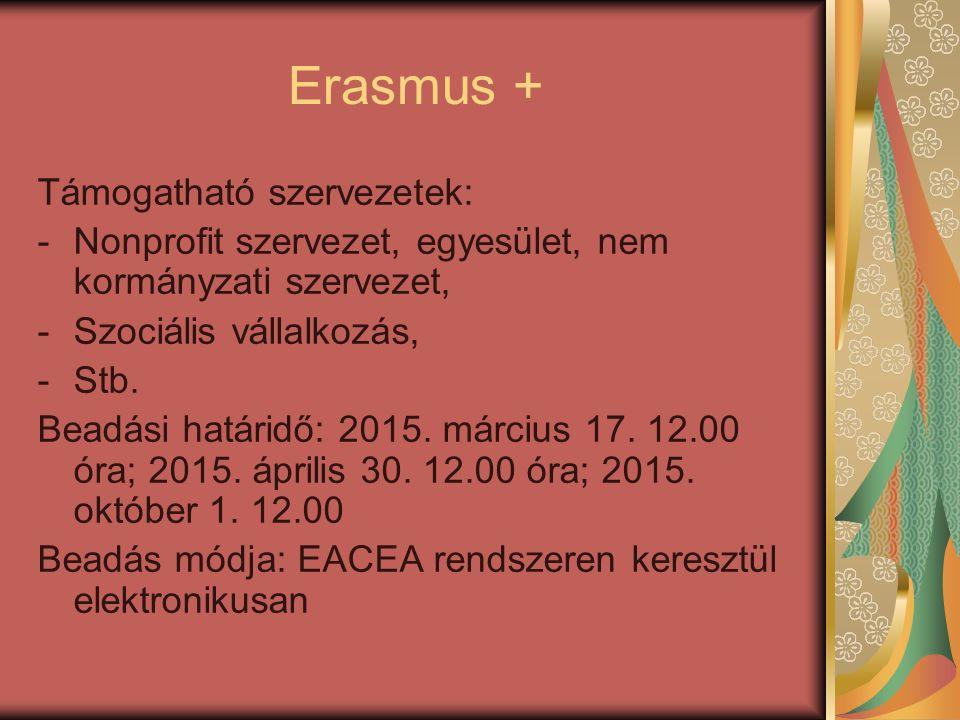 Erasmus + Támogatható szervezetek: -Nonprofit szervezet, egyesület, nem kormányzati szervezet, -Szociális vállalkozás, -Stb. Beadási határidő: 2015. m