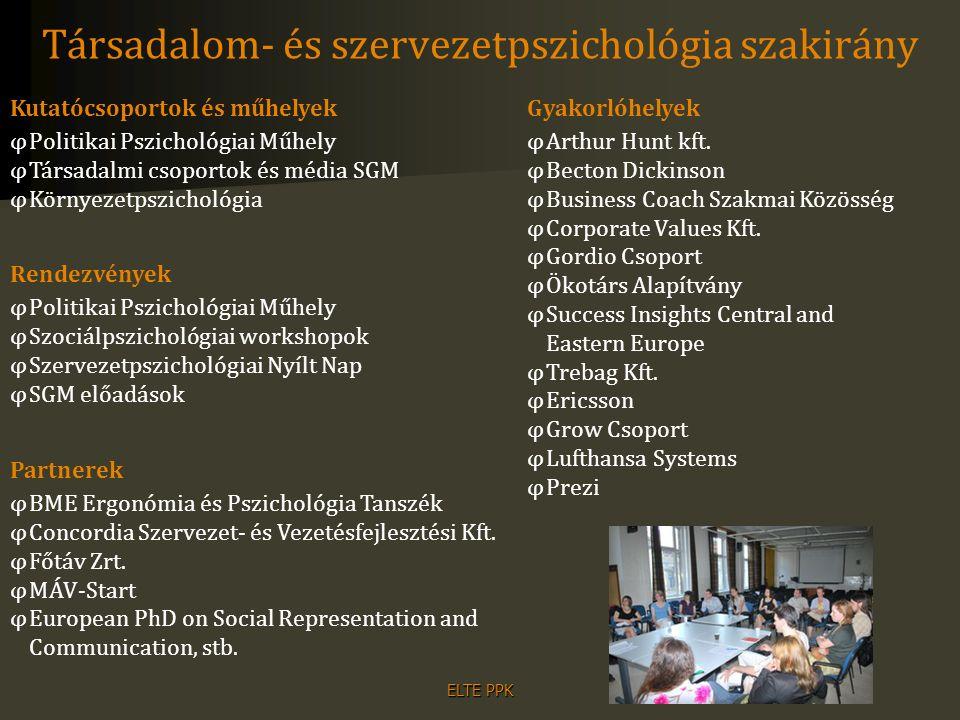 ELTE PPK Társadalom- és szervezetpszichológia szakirány Partnerek φBME Ergonómia és Pszichológia Tanszék φConcordia Szervezet- és Vezetésfejlesztési K