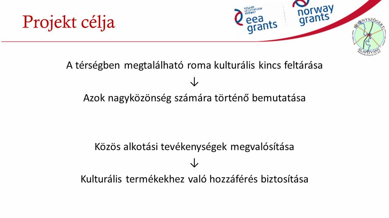 A térségben megtalálható roma kulturális kincs feltárása ↓ Azok nagyközönség számára történő bemutatása Közös alkotási tevékenységek megvalósítása ↓ Kulturális termékekhez való hozzáférés biztosítása Projekt célja