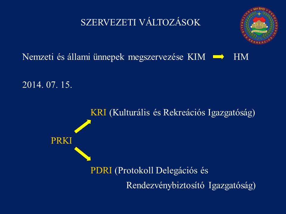 Nemzeti és állami ünnepek megszervezése KIMHM 2014.