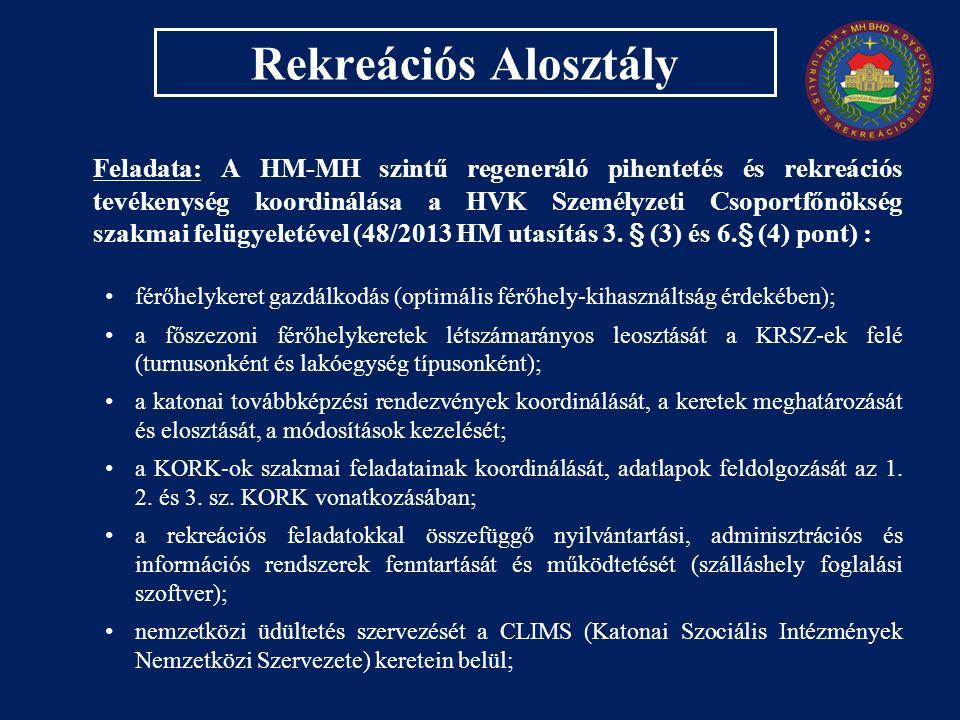 Feladata: A HM-MH szintű regeneráló pihentetés és rekreációs tevékenység koordinálása a HVK Személyzeti Csoportfőnökség szakmai felügyeletével (48/2013 HM utasítás 3.