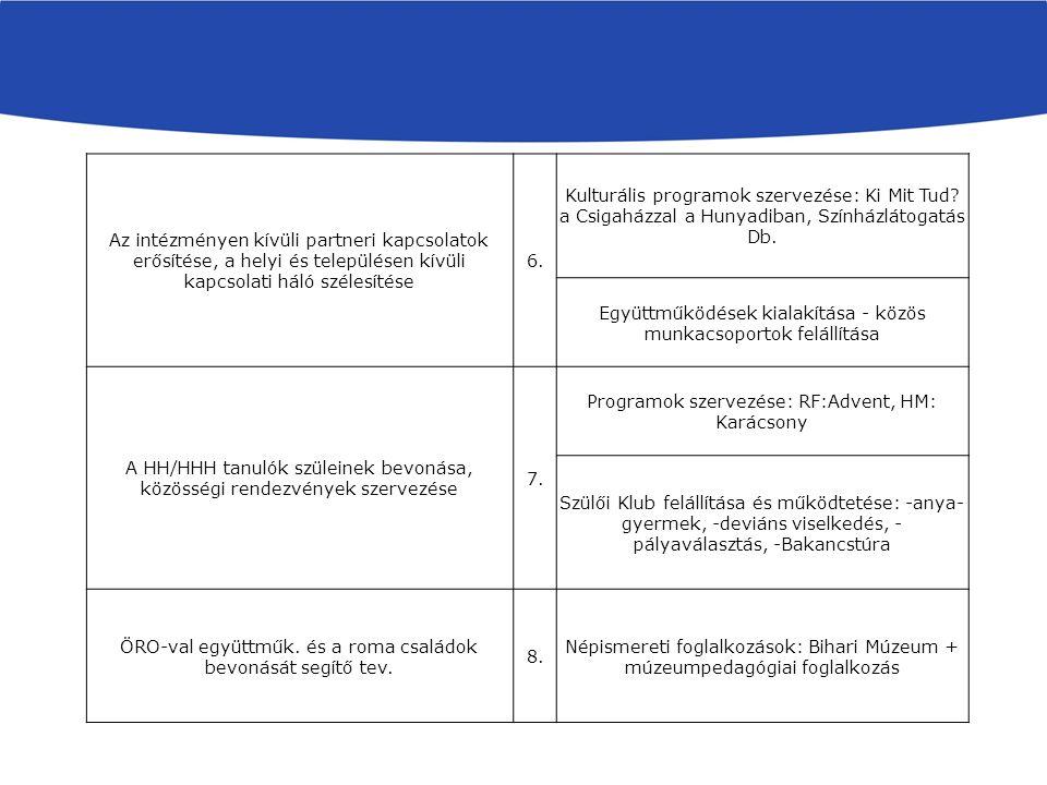 Az intézményen kívüli partneri kapcsolatok erősítése, a helyi és településen kívüli kapcsolati háló szélesítése 6.