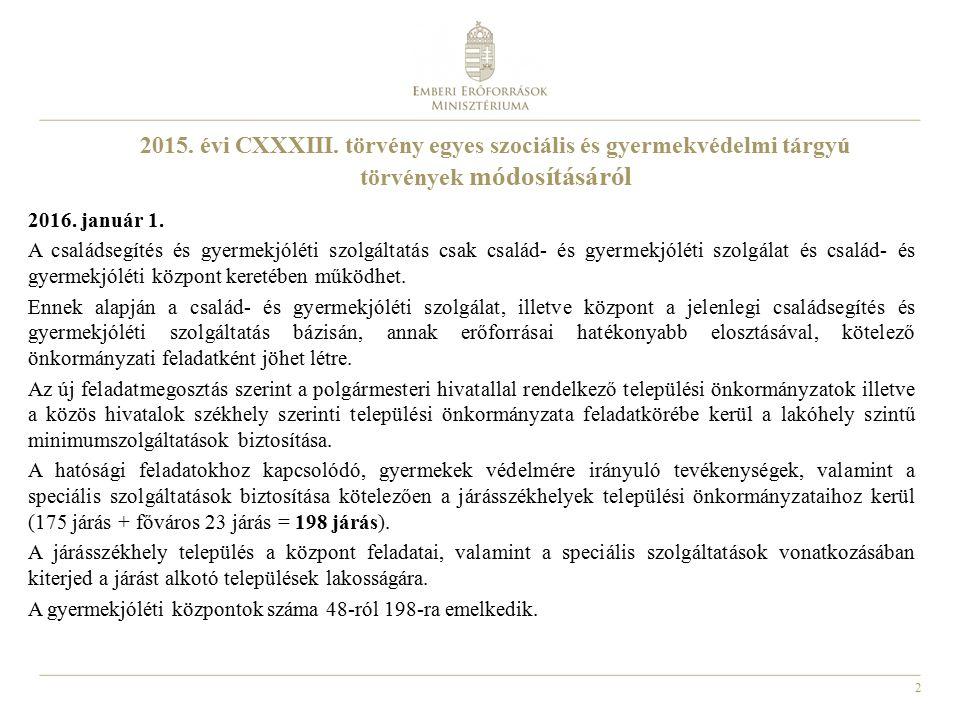 3 Végrehajtási rendelet csomag 15/1998.(IV.30.) NM rendelet 1/2000.