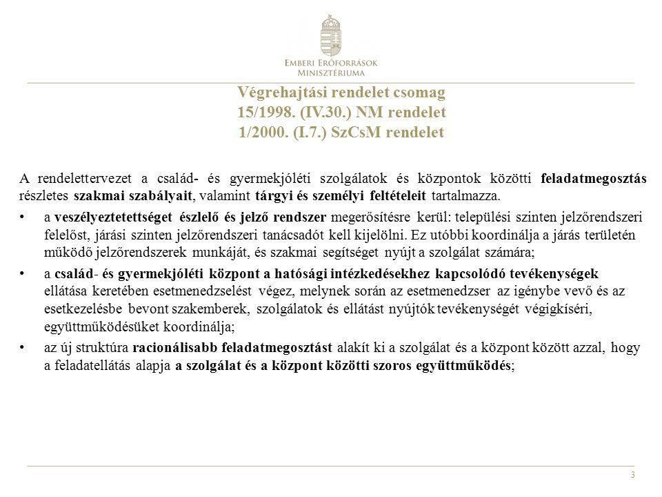 4 Végrehajtási rendelet csomag 15/1998 (IV.30.) NM rendelet 1/2000.