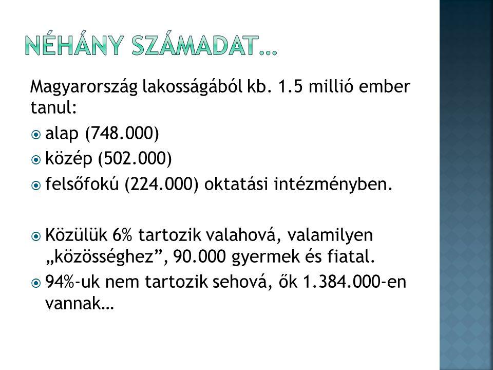 Magyarország lakosságából kb.