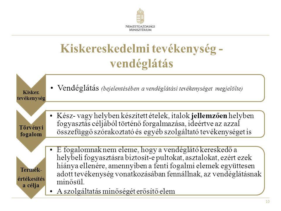 10 Kiskereskedelmi tevékenység - vendéglátás Kisker.