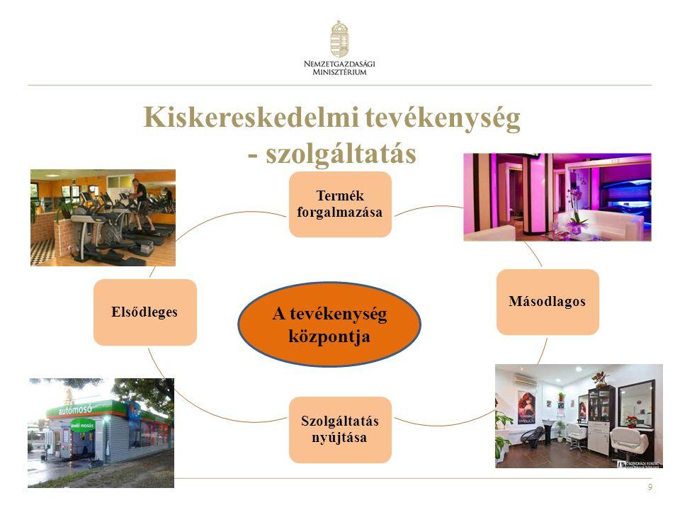 9 Kiskereskedelmi tevékenység - szolgáltatás A tevékenység központja Termék forgalmazása Másodlagos Szolgáltatás nyújtása Elsődleges