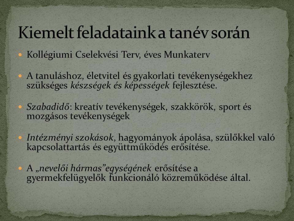 Munkaközösségi foglalkozások: 19 Óralátogatások: Székely József Gyakornok- Pedagógus I.