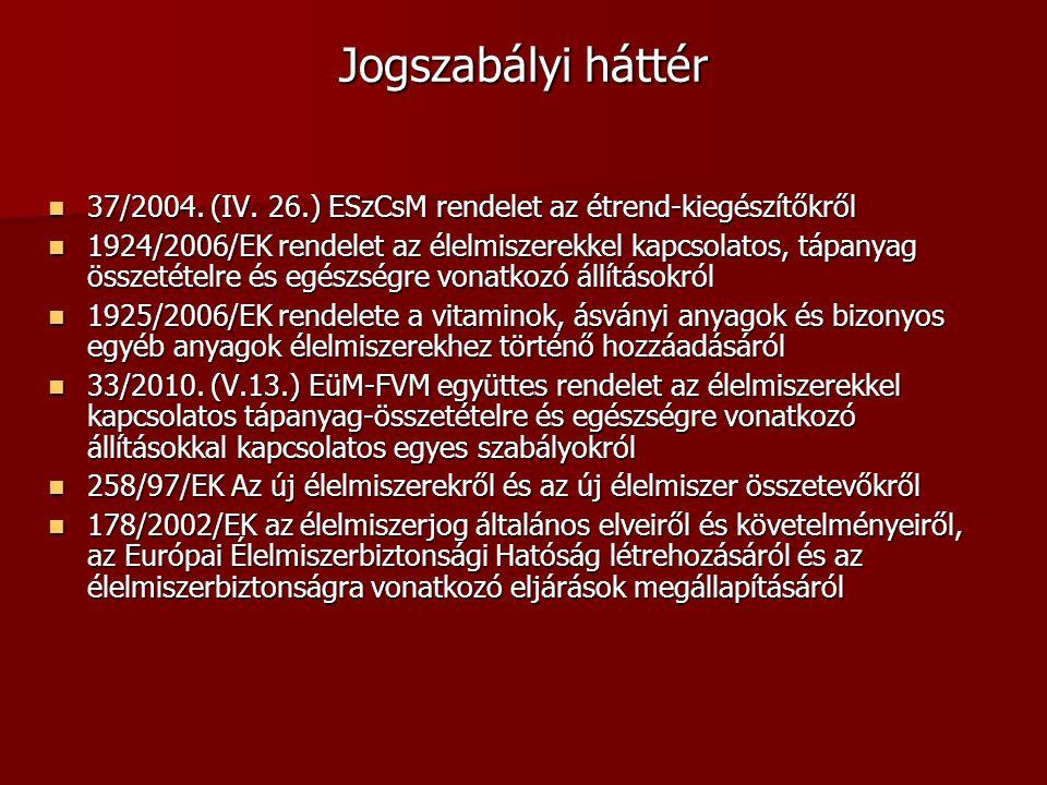Jogszabályi háttér 37/2004. (IV. 26.) ESzCsM rendelet az étrend-kiegészítőkről 37/2004. (IV. 26.) ESzCsM rendelet az étrend-kiegészítőkről 1924/2006/E