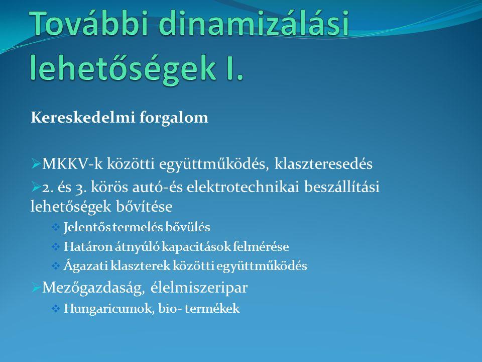 Kereskedelmi forgalom  MKKV-k közötti együttműködés, klaszteresedés  2.