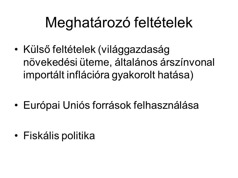 Meghatározó feltételek Külső feltételek (világgazdaság növekedési üteme, általános árszínvonal importált inflációra gyakorolt hatása) Európai Uniós források felhasználása Fiskális politika