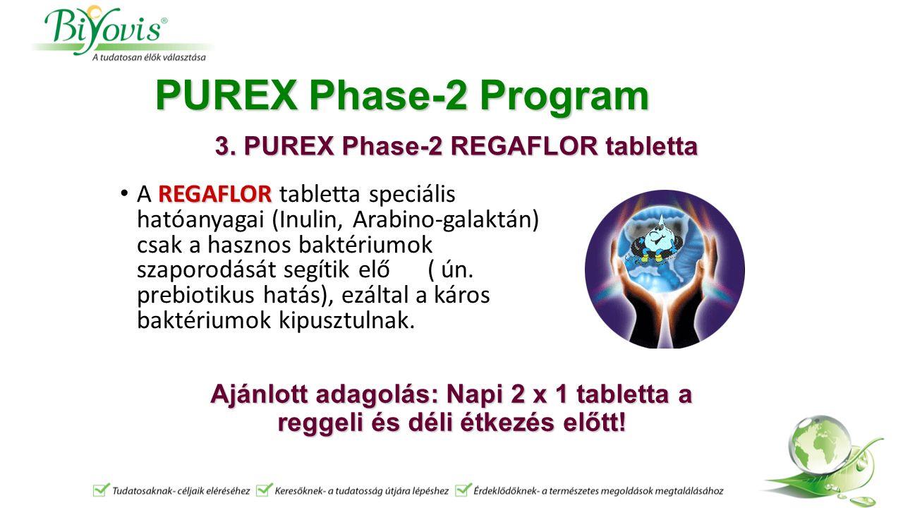 PUREX Phase-2 Program REGAFLOR A REGAFLOR tabletta speciális hatóanyagai (Inulin, Arabino-galaktán) csak a hasznos baktériumok szaporodását segítik elő ( ún.