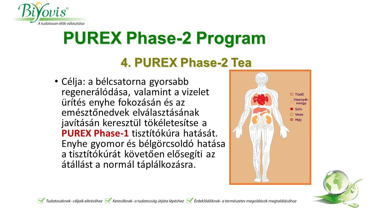 PUREX Phase-2 Program Célja: a bélcsatorna gyorsabb regenerálódása, valamint a vizelet ürítés enyhe fokozásán és az emésztőnedvek elválasztásának javításán keresztül tökéletesítse a PUREX Phase-1 tisztítókúra hatását.