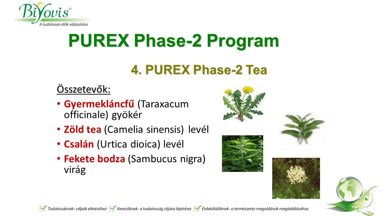 PUREX Phase-2 Program Összetevők: Gyermekláncfű (Taraxacum officinale) gyökér Zöld tea (Camelia sinensis) levél Csalán (Urtica dioica) levél Fekete bodza (Sambucus nigra) virág 4.