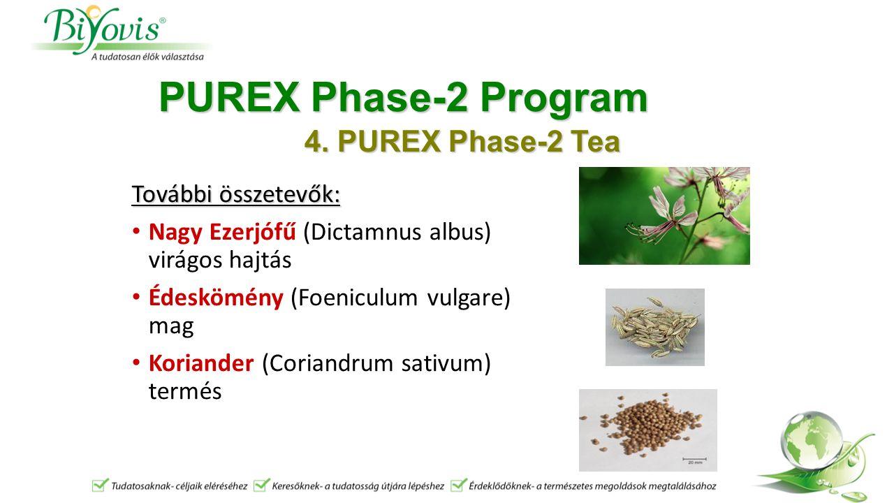 PUREX Phase-2 Program További összetevők: Nagy Ezerjófű (Dictamnus albus) virágos hajtás Édeskömény (Foeniculum vulgare) mag Koriander (Coriandrum sativum) termés 4.