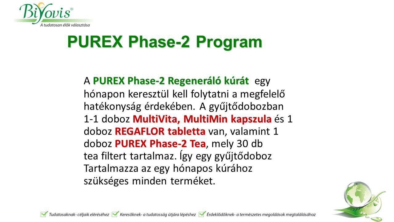 PUREX Phase-2 Program PUREX Phase-2 Regeneráló kúrát A PUREX Phase-2 Regeneráló kúrát egy hónapon keresztül kell folytatni a megfelelő hatékonyság érdekében.