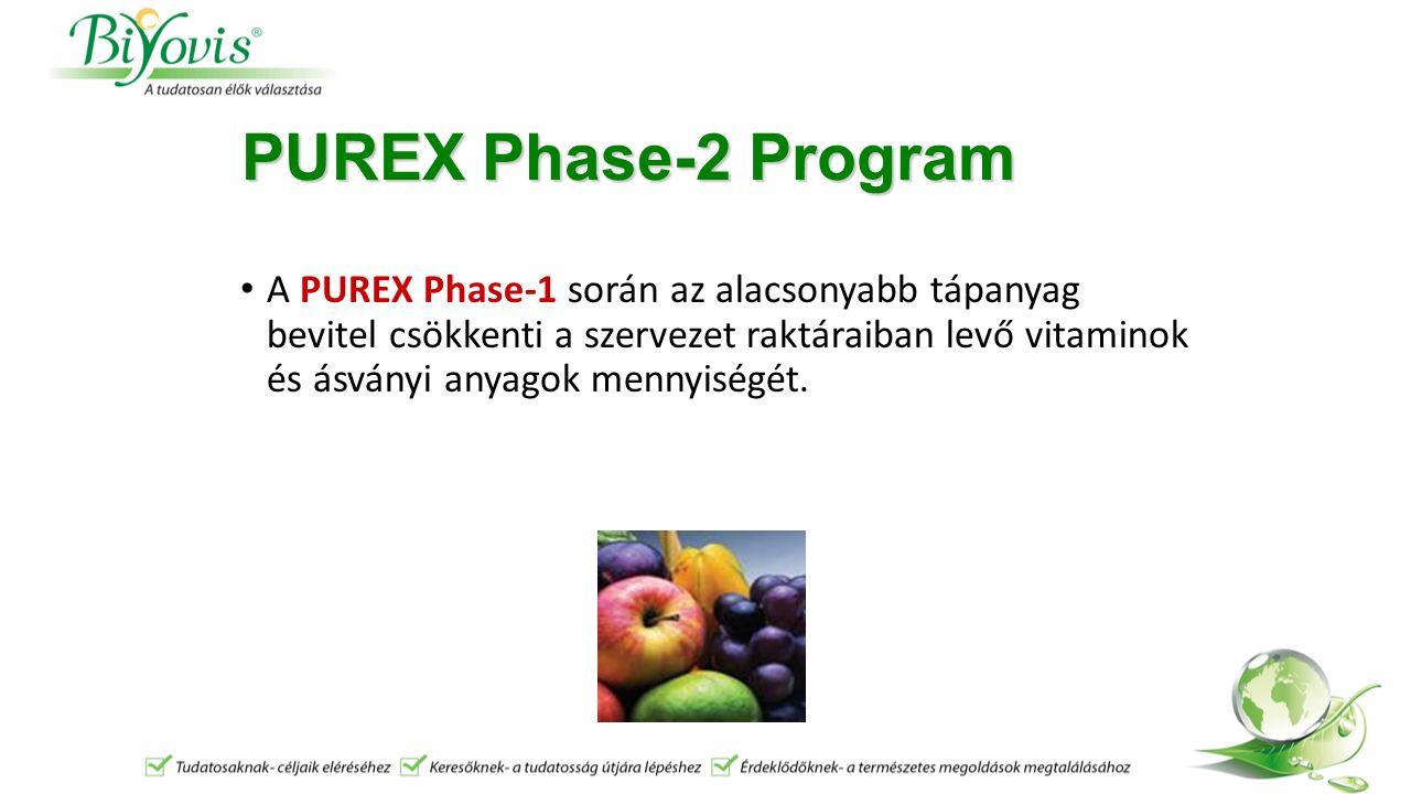 PUREX Phase-2 Program A PUREX Phase-1 során az alacsonyabb tápanyag bevitel csökkenti a szervezet raktáraiban levő vitaminok és ásványi anyagok mennyiségét.
