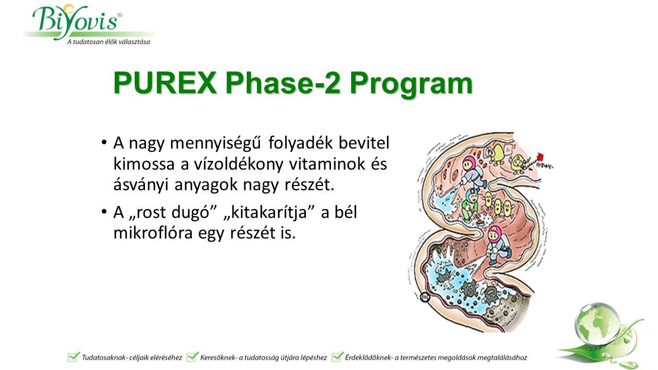 PUREX Phase-2 Program A nagy mennyiségű folyadék bevitel kimossa a vízoldékony vitaminok és ásványi anyagok nagy részét.